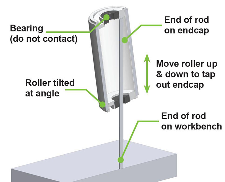 illustration - how to remove endcap
