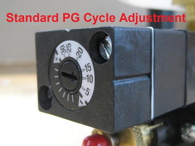 standardcyclerate